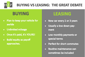 Buy Or Lease A New Car Or Truck: What Are The Pros And Cons Of ... Buy Or Lease A New Car Truck What Are The Pros And Cons Of Edmunds Need New Pickup Truck Consider Leasing Liftyles Commercial Fancing Leasing Volvo Hino Mack Indiana Rentals Penske Fuel Economy Video Youtube Am 1190 Wafs Custom Typical After A Cab Over Tractor Leasing Rental Burr Rental Inrstate Trucksource Inc