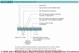 floor framing subfloor details for ceramic or tile flooring