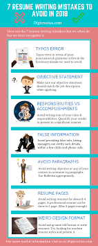 7 Resume Writing Mistakes To Avoid In 2018 Infographic