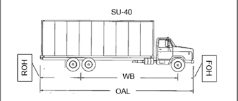 100 Single Unit Truck Svenson 1 SINGLE UNIT TRUCK AND BUS CONSIDERATIONS FOR V2V