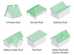 100 Houses F 36 Types Of Roofs For Illustrated Guide
