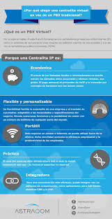 45 Best ✆ VoIP Graphics Images On Pinterest | Blog, Graphics And ... Tutorial Telefonia Voip Youtube Telefona Ip Skype For Business Sver Wikipedia Telecentro Tphone Audiocodes Mediant 1000b Gateway M1kbsbaes 1u Rack Cloudsoftphone Cloud Softphone Consulta De Saldo Voip Sitelcom Qu Es Instalaciones Demetrio 24 Best Voice Over Images On Pinterest Digital By Region Top 10 Free Apps Like Viber Blackberry Allan G Sandoval Cuevas Kuarma10 Asterisx Con Glinux
