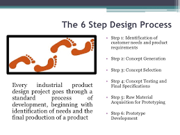 Chapter 1 6 step design process