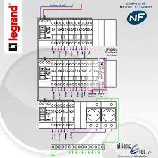 tableau electrique legrand 3 rangées pré cablé idée chauffage