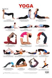 Shalabhasana Yoga Full Locust Pose Benefits