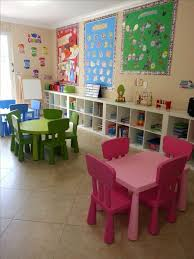 Home Daycare Decorating Ideas Family Home Daycare Setup Inspired ... 100 Home Daycare Layout Design 5 Bedroom 3 Bath Floor Plans Baby Room Ideas For Daycares Rooms And Decorations On Pinterest Idolza How To Convert Your Garage Into A Preschool Or Home Daycare Rooms Google Search More Than Abcs And 123s Classroom Set Up Decorating Best 25 2017 Diy Garage Cversion Youtube Stylish