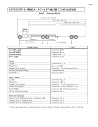 Appendix A - Heavy Truck Weight And Dimension Limits For ... Illinois Limits Truck Weight For Safety Injury Chicago Lawyer F250 Fifth Wheel Capacity Texasbowhuntercom Community Discussion Have A Weight Issue Wwwtrailerlifecom Manitex 22101 S Tandem Axle Boom Truck Load Chart Range Invesgation On Existing Bridge Formulae Pdf Download Available Forests Free Fulltext Total And Loads Of Ev Semi Trucks To Take Share From Traditional Longhail Diesel Spring Limits Straight Cfiguration Heavy Vehicle Mass Dimension And Loading Tional Regulation Nsw Weights Dims In Ontario Canada Plain English Youtube Tire Maintenance Avoiding Blowout Felling Trailers Transport Cfigurations Cec
