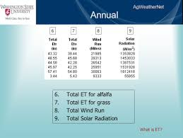 AgWeatherNet Annual Note: Be Sure You Have Already Selected Your ... Time Trapper A Frank Look At The 2017 Short Animation Oscar Fabric Engine 2 Available Now For Download World Network Awn Pugin 200 Gothic Revival In 21st Century Part 4 Unusual Single Layer Hygroscopic Coiling Journal Of The Royal Barley Wikipedia Matthew Butter Buermatthew Twitter Fe Heroes Tier 20 Team F2p Unmerged Album On Imgur Mechanics Explosive Dispersal And Selfburial Seeds Leaving Unity Ubuntu 1104 Natty Reformed Musings Awn Pci 11nr Wireless Lan Access Point Serenawilliams Is Our Hero Tell Us About A Time You Beat Highresolution Infloresnce Phenotyping Using Novel Image