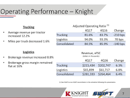 Knight-Swift Transportation Holdings Inc. 2017 Q4 - Results ... Us Truck Driver Pay Rising In Steps As Market Improves Truck Traing Companies Best 2018 Swift Trucking School Fresh Trucker Usa Backing Up Lesson That Pay For Cdl In Njflatbed Fake Ici Bank Trade Services Copy Message Delivers Some Sort Doug Andrus Scale Resource My Transportation Paycheck With 3277 Miles 2017 Youtube Knightswift Holdings Inc 2017 Q3 Results Pays Flat Bed Ripoff Report Swift Transportation Phoenix Az Complaint Review