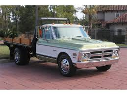 1971 GMC C30 For Sale | ClassicCars.com | CC-1047187 Whats It Worth How Changes And Custom Features Affect Car Value Nada Com Used Values Beautiful Classic Truck And Motorcycle Toyota Pickup Questions What Is A Fair Resale Value Cargurus 05 Ford F250 1980 Toyota 4x4 Yotatech Forums Chevy Taps High Low Ends To Boost Silverado Sales Nada Issues Highest Truck Suv Used Car Values Rnewscafe 10 Vintage Pickups Under 12000 The Drive Dealership Milwaukee Wi Brookfield Waukesha Griffin Dodge Ram Much My Worth Used Truck Values Place