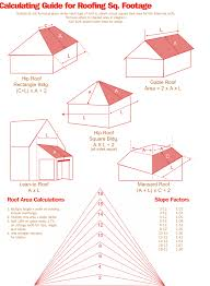 buy concrete roof tiles we estimate and recommend number of