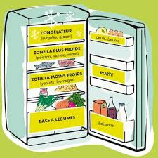 hygi鈩e alimentaire en cuisine des informations et des recommandations pour l hygiène alimentaire