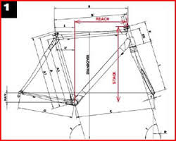 mesure cadre velo course 28 images quelle taille de cadre et