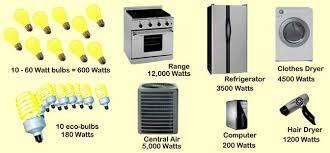 figure volts watts