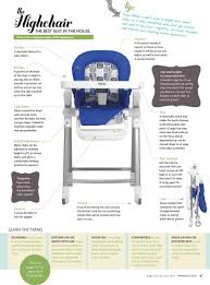 Gusto High Chair Graphite Black Inglesina Gusto Highchair Demo High Chair La Chaise Haute Totem De Safety 1st Confortable Et Justbaby 3 Moni Chocolate High Chair Grey Glesina Gusto Highchair Review Emily Loeffelman Usa Best Fullsize Oxo Tot Sprout Cam Spa Cheap Baby Graco Blossom In Convertible Fast Table Black