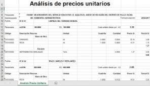 Precio En Perú De M³ De Muro De Contención De Mampostería Generador