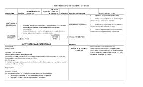 La Carta De Presentación En 2 Ejemplos