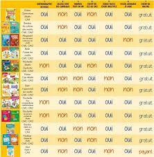 mathématiques cm test comparatif des différents manuels de cm