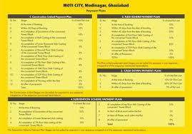 Corian 810 Sink Cad File by Techman Moti City In Modinagar Ghaziabad Price Location Map