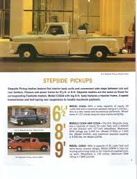 1960 -66 Truck Literature, Ads, Post Cards, Books, Posters ... 1965 Panel Truck 007 Cars I Like Pinterest Chevy Pickups Vintage Truck Pickup Searcy Ar 2002 Gmc Sierra Denali Stk 3c6720 Subway Truck Parts 18007 Youtube Classic Parts Tuckers Auto Gmc Jim Carter For Sale 2022975 Hemmings Motor News New Added And Website Updates Aspen 1965_gmc_truck_5000_salesbrochure Scotts Hotrods 481954 Chassis Sctshotrods Twin Turbo 64