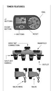 Orbit Hose Faucet Timer Manual by 4 Station Sprinkler System By Orbit To Automate Your Irrigation