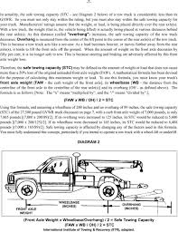DRIVER S MANUAL FOR TOW TRUCK DRIVER S ENDORSEMENT - PDF Custom Built Wreckers Ingrated Rotating Wrecker Manufacturer These Eight Obscure Pickup Trucks Are Vintage Design Classics Old Antique Toys Pressed Steel Tow Cars Disneypixar Images Mater The Tow Truck Pictures Hd Fond D Ratings And Law Discussing Limits Of Trailer Size Dynamic Mfg Manufacturing Carriers Build Your Own Galleries Miller Industries Towing With Tall Andy Thomson Hitch Hints Vehicle Recovery Systems For All Enquiries Contact Mike Saward On Equipment Flat Bed Car Truck Sales