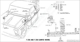 Truck Camper Wiring Harness - WIRE Center • 2019 Starcraft 27rli Island Kitchen Exit 1 Rv Fair Haven Vt Launch Truck Camper Rvs For Sale 2 2017 Arone 14rb Clearance One Center Campers The Ultimate Recreational Vehicle 2006 Pine Mountain Truck Camper New Carlisle 14 2016 Extreme 15rb Trailers Pinterest For Sale In California 2220 Rvtradercom Scoutmans New Mtn On Dodge 3500 Expedition Portal