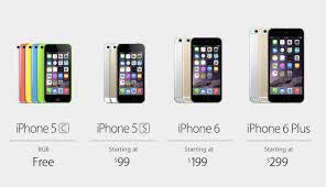 Creapix Blog iPhone 6 Price in Lebanon dubai saudi arabia ksa