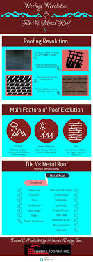 roof roofs stunning tile roof vents roofing revolution and tile