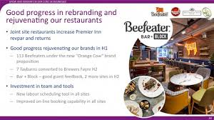 Whitbread Plc 2017 Q4 - Results - Earnings Call Slides - Whitbread ... Sara Jones On Twitter Wearesugm Taybarns Swansea Lock In Restaurant Grill At The Premier Inn Coventry East M6 The Future Of Food Rjpds Blog Brewers Fayre Home Facebook Whitbread Brings In Food Supremo From Wagama Flyers Social Worlds Best Photos Taybarns Flickr Hive Mind Inside Wendy House For Family Ding Derwent Crossing Near Intu Meocentre Play Area