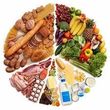 manger équilibré sans cuisiner manger sain bon et simple