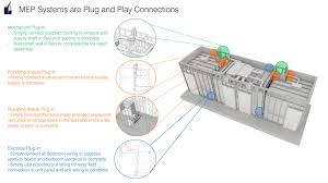 Living Module Clark Pacific Mep Systems Definition Mep Systems