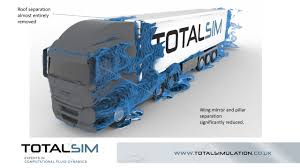 Truck Drag Reduction | Truck Aerodynamics | TotalSim Ltd A Blue Modern Semi Truck With High Roof To Reduce Air Resistance And Volvo Trucks Ramp Up Production Recall 700 Employees 7872b31f7a0d3750bd22e5ec884396b0jpg Truck Trailer Aerodynamics Aerodynamic Stock Photos Images Alamy Hawk 21st Century Technical Goals Department Of Energy Ruced Fuel Costs Hatcher Smart Systems Thermo King Northwest Kent Wa Automotive Aerodynamics Wikipedia Innovative New Method For Vehicle Simulationansys Mercedesbenz