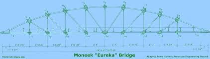 104 Bowstring Truss Design Moneek Bridge Eureka Bridge Historicbridges Org