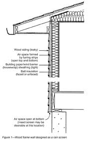 Installing Exterior Wood Based Siding