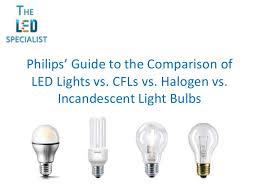 compare led cfl halogen and incandescent ls