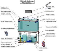 pompe a chaleur aquarium installer un bac berlinois aquarium récifal aquarium marin