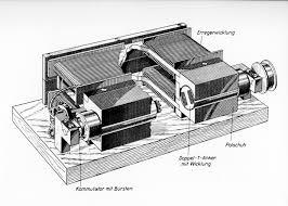 Dresser Rand Angola Jobs by 1865 U20131896 Company Siemens Global Website