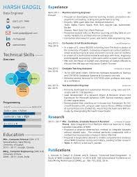 Data Engineer Resume | Prutselhuis.nl Mechanical Engineer Resume Samples Expert Advice Audio Engineer Mplate Example Cv Sound Live Network Sample Rumes Download Resume Format 10 Tips For Writing A Great Eeering All Together New Grad Entry Level Imp Templates For Electrical Freshers 51 Amazing Photos Of Civil Examples Important Tips Your Software With 2019 Example Inbound Marketing Project Samples And Guide