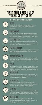 First Time Home Buyer Vocab Cheat Sheet With The Top 10 Terms Used During