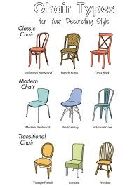 Chair Types And Names Living Room Furniture Experimental Depiction For Dining Styles 10