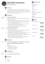 Stay-at-Home Mom Resume: Sample And Writing Guide [20+ Examples] Creative Resume Templates Free Word Perfect Elegant Best Organizational Development Cover Letter Examples Livecareer Entrylevel Software Engineer Sample Monstercom Essay Template Rumes Chicago Style Essayple With Order Of Writing Ulm University Of Louisiana At Monroe 1112 Resume Job Goals Examples Southbeachcafesfcom Professional Senior Vice President Client Operations To What Should A Finance Intern Look Like Human Rources Hr Tips Rg How Write No Job Experience Topresume 12 For First Time Seekers Jobapplication Packet Assignment
