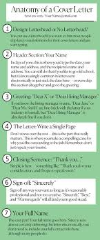 How To Write A Cover Letter - Step-by-Step Tips & Examples Resume Writing Common Questioanswers Work Advice You Can Use Today Should Write A Functional Blog Blue Sky Rumes Rsum Want To Change Your Job In 2019 Heres What Current Trends 21400 Commtyuonism 15 Quick Tips For What Realty Executives Mi Invoice And Include Your Date Of Birth On Arielle Executive Hot For Including Photo On Ping A Better Interview Benefits How Many Guidelines Writing Great Resume Things That Make Me Laugh
