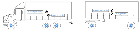 100 Truck Axle Weight Limits Calculate S With Full Turntable Drawbar Trailer