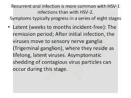 Asymptomatic Viral Shedding Definition by Herpes Simplex