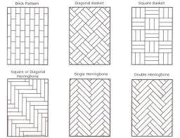 Popular Parquet Flooring Patterns