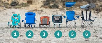 The Best Beach Umbrellas, Chairs & Tents Of 2019 - Your Best ... 21 Best Beach Chairs 2019 Tranquility Chair Portable Vibe Camping Pnic Compact Steel Folding Camp Naturehike Outdoor Ultra Light Fishing Stool Director Art Sketch Reliancer Ultralight Hiking Bpacking Ultracompact Moon Leisure Heavy Duty For Hiker Fe Active Built With Full Alinum Designed As Trekking 13 Of The You Can Get On Amazon Abbigail Bifold Slim Lovers Buyers Guide Top 14 Nice C Low Cup Holder Carry Bag Bbq Corner