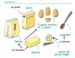 fiche p馘agogique atelier cuisine 14 ateliers de noel en maternelle abcd