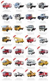 Civic Utility Truck List - TIC TRUCKS INDUSTRY CO.,LIMITED List Of Food Trucks Wikipedia Names Of Chevy Trucks Best Chevrolet Vehicles Compact Pickup Lovely Qotd What S Your Favorite Pact 2018 Hot Wheels Monster Jam Wiki Calling All Owners 61 68 Ford F100 Want A With Manual Transmission Comprehensive For 2015 Blog Post Sloan Motors Inc Food South Truck Templates Add Ups To The Growing Companies That Have Placed Orders For Traffic Recorder Instruction Classifying Civic Utility List Tic Trucks Industry Colimited Wooden Truck Crane Model Plan
