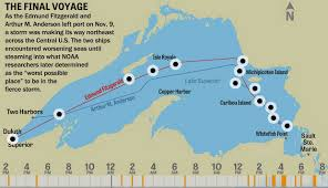 What Year Did The Edmund Fitzgerald Sank by Edmund Fitzgerald 11 10 Mr Fromm U0027s Third Grade